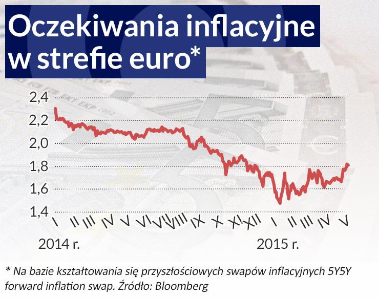 Strefa euro wychodzi z kryzysu obolała