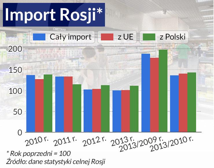 (infografika Dariusz Gąszczyk/ CC by Stockmann Group)