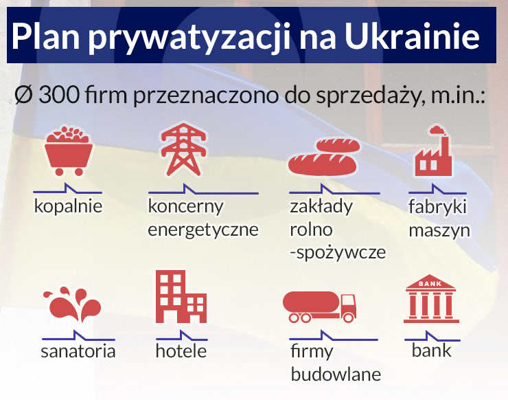 Ukraina się wyprzedaje