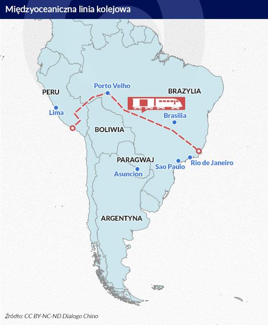 linia-kolejowa-Brazylia-Peru