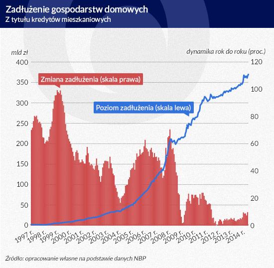 (infografika DG. Gąszczyk)