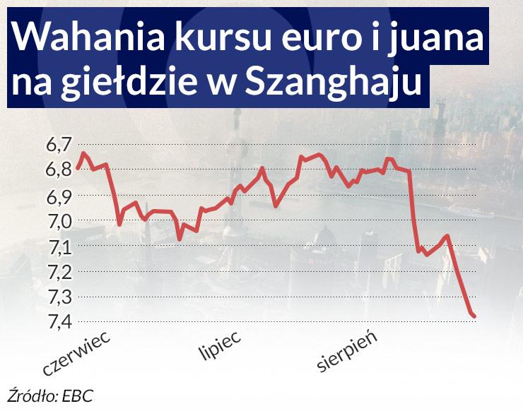Chińskie kłopoty polskiej miedzi i węgla