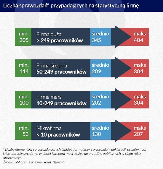 Infografika: Darek Gąszczyk