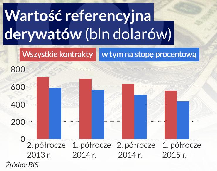 (infografika Dariusz Gąszczyk/ CC BY-SA by 401(K) 2012)