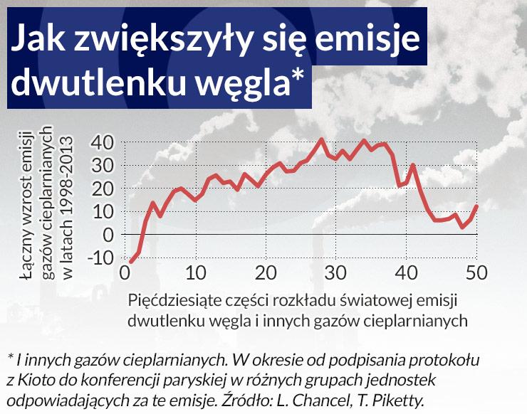 (infografika Dariusz Gąszczyk/ CC by Christopher Craig)
