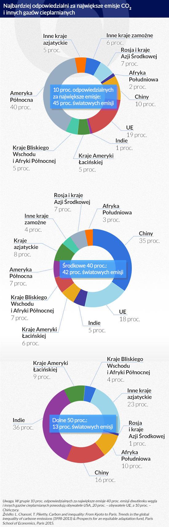 (infografiki: Dariusz Gąszczyk)