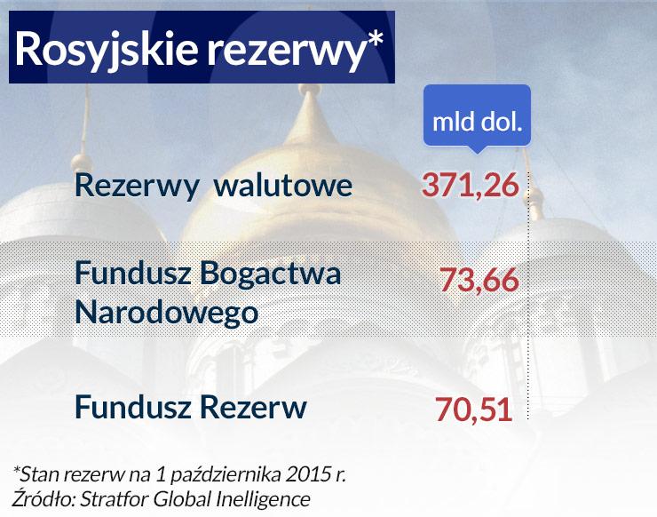 (infografika Dariusz Gąszczyk/ CC by josef.stuefer)