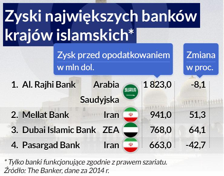 (infografika Dariusz Gąszczyk/ CC by Jan Smith)