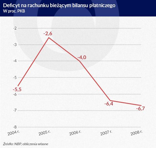 Inflacja-w-strefie-euro
