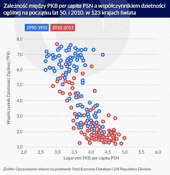 (infografika DG)