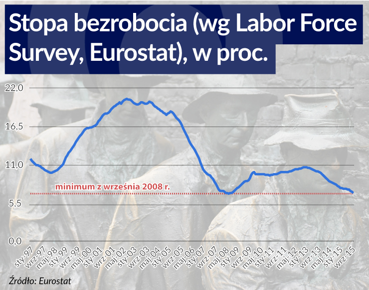 Infografika Zbigniew Makowski