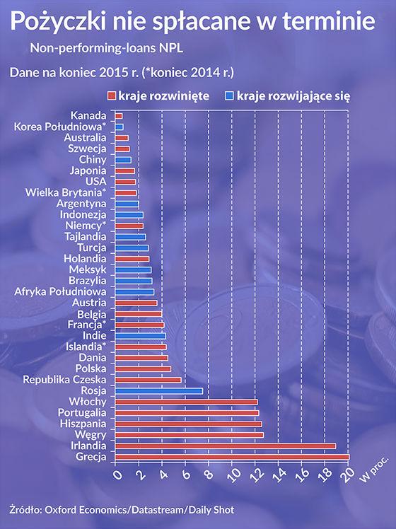 Infografika: Bogusław Rzepczak