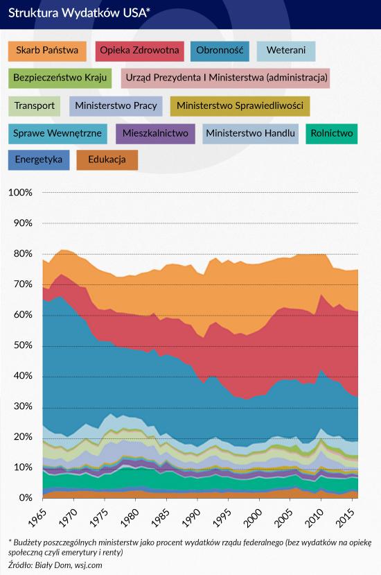 (infografika ZM)