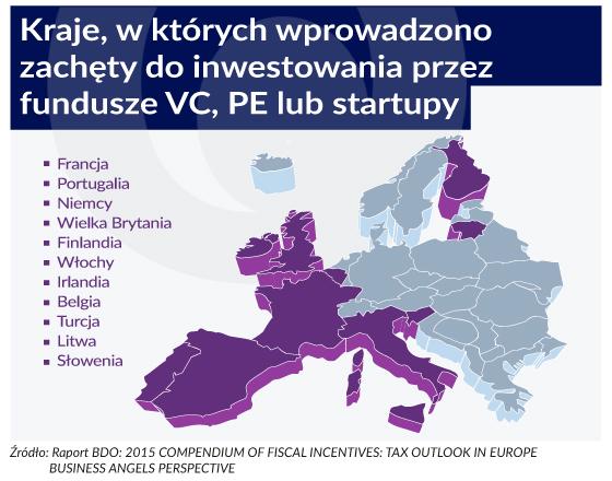 Sam kapitał to za mało, aby polskie VC znalazły się w czołówce