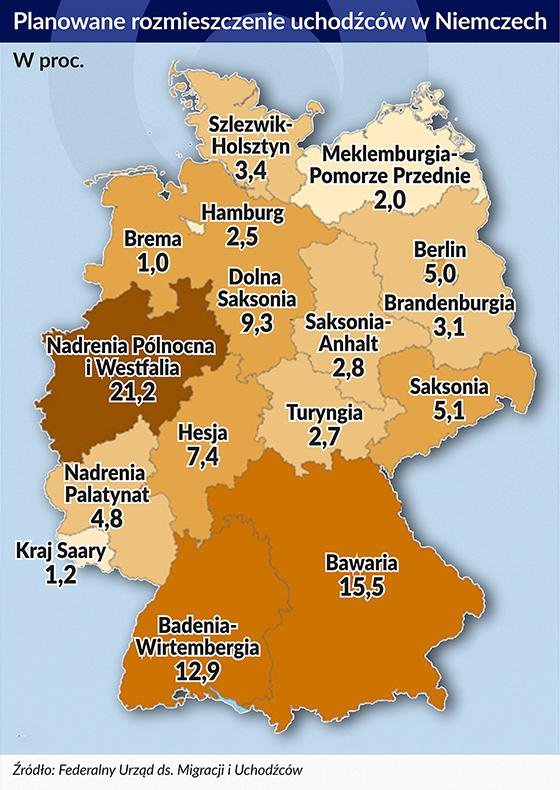 Zdrapki W Niemczech