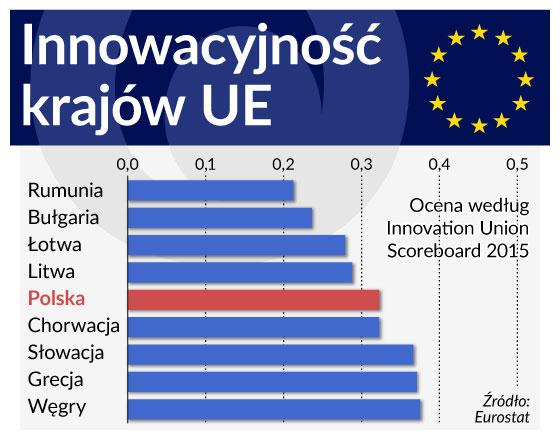 (infografika OF/ŁR)