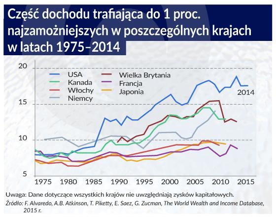 (infografiki Patrycja Stalewska)