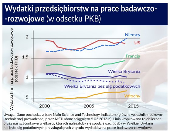 (infografiki OF/PS)