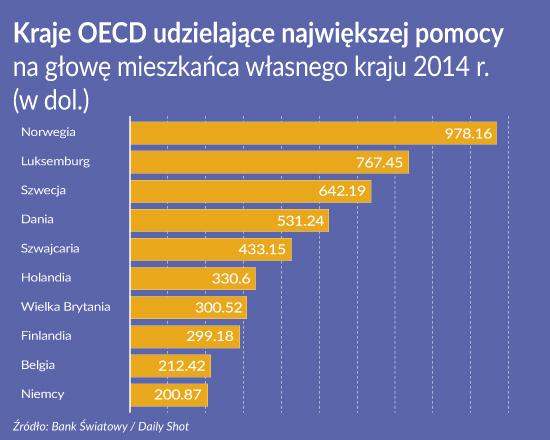 Infografika: Patrycja Stalewska