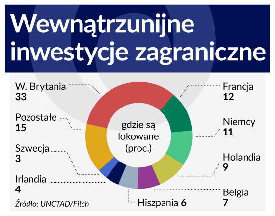 Infografika: OF/LR