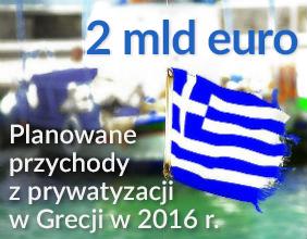 Prywatyzacja w Grecji na wstecznym biegu