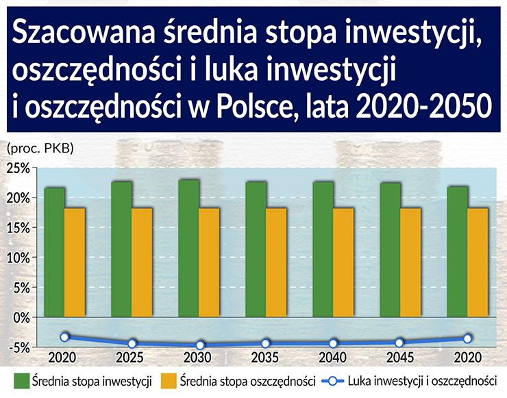 Polskie firmy muszą myśleć o ekspansji