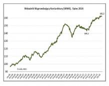 Stabilny wzrost bez przyspieszenia