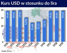 Historia włoskiego IRI może być przykładem dla Polski