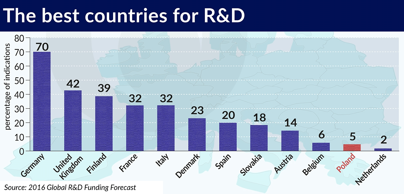 grzegorczyk The best countries for RD 1540×740