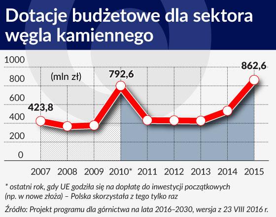 Górnictwo w Polsce: szanse i zalety vs wady i ryzyka