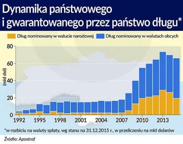 Ukraina: 25 niewykorzystanych lat
