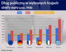 Nowe koło ratunkowe dla strefy euro