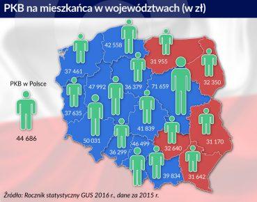 PKB na mieszkanca w Polsce