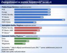 Cała energetyka wspiera polskiego górnika