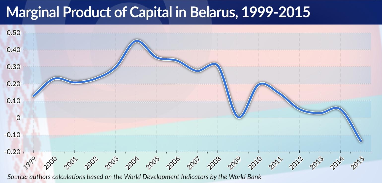 Naurodski retirement age Belarus jamnik