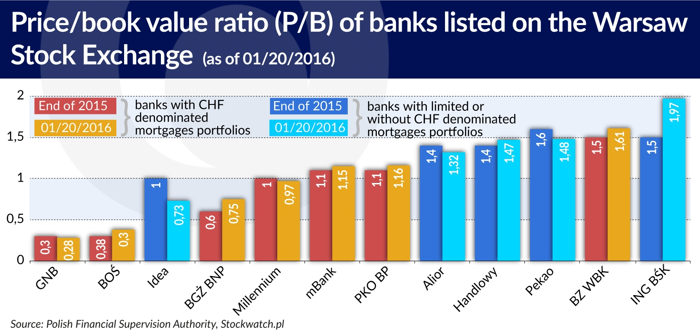 Repolonizacja bankow jamnik