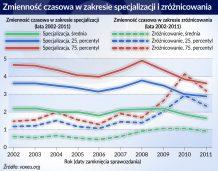 Wyspecjalizowane banki są mniej podatne na destabilizację