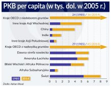 Jak globalizacja wpłynęła na przemysł na świecie