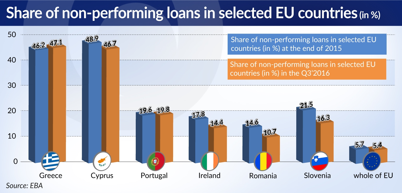 RAMOTOWSKI Tentative signs of improvement at European banks jamnik