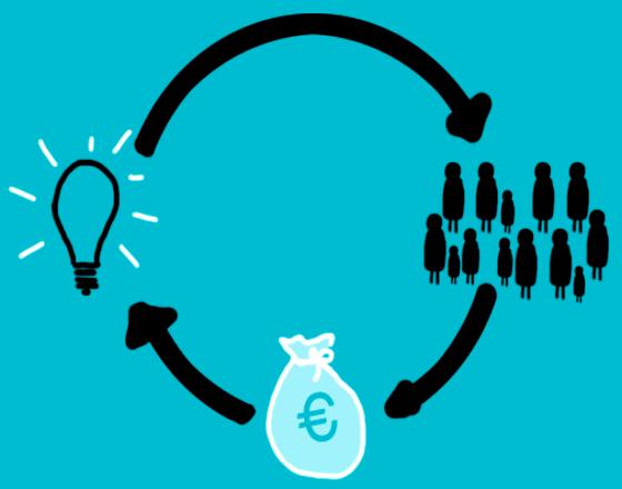 crowdfunding CC By SA Rocio Lara