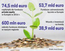 W naszym regionie fundusze PE będą inwestować w średnie spółki