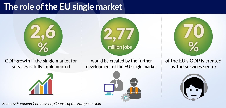 CZEPIEL Beneficial changes in the EU single market jamnik