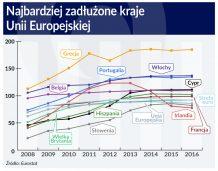 W Europie koniec kryzysu