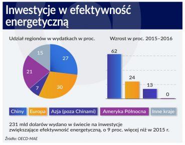 OF_Energetyka