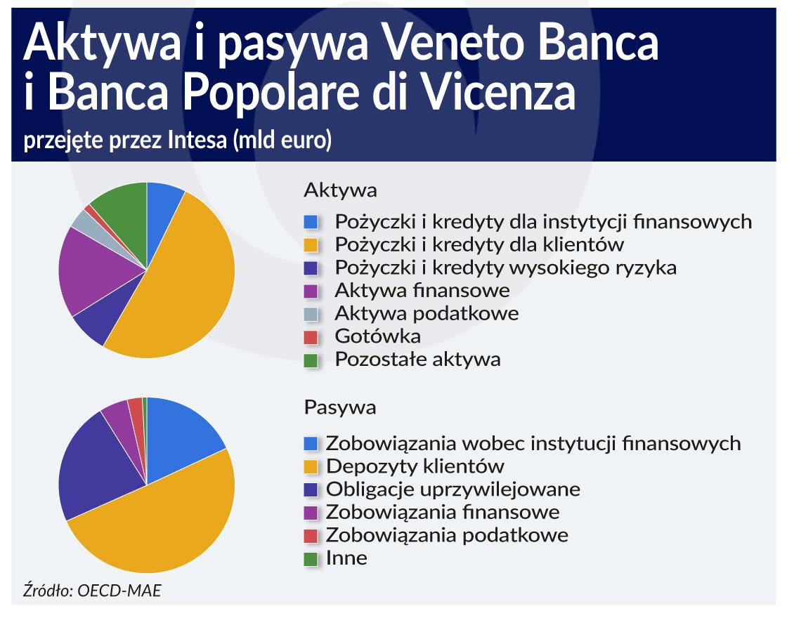 Unia bankowa z trudem zdała pierwszy egzamin