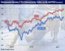 Branża finansowa na celowniku cyberprzestępców