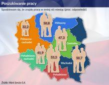 Na rynku pracy podział na Polskę A i B coraz mniej widoczny