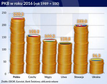 PKB w 2016.otwarcie