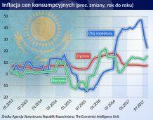 Deficyt paliw i ostre podwyżki cen uderzają w Kazachstan