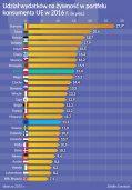 Oko na gospodarkę: Żywność droższa, ale jej udział w domowym budżecie maleje